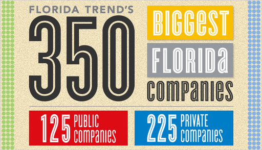 Florida Trend Biggest Companies