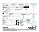 DrillSaw Power™ System Troubleshooting Flow Chart